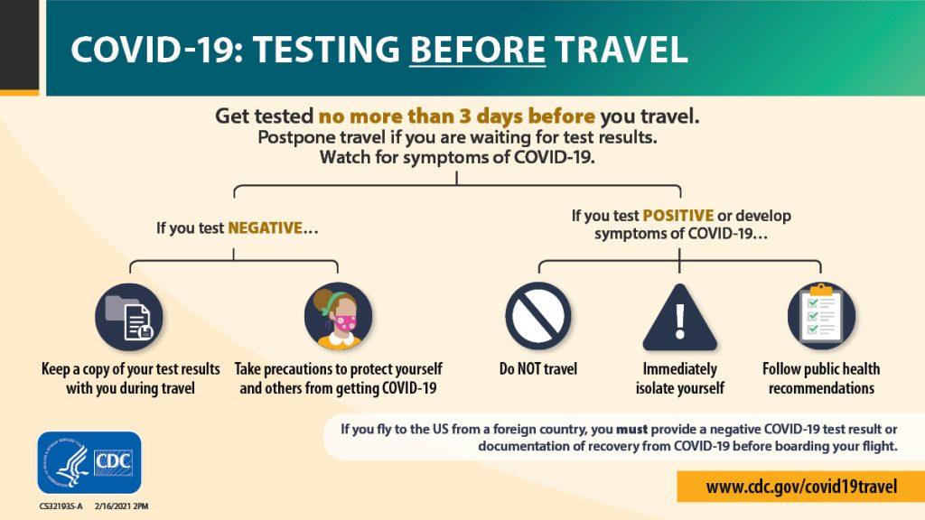 CDC Testing Before Travel